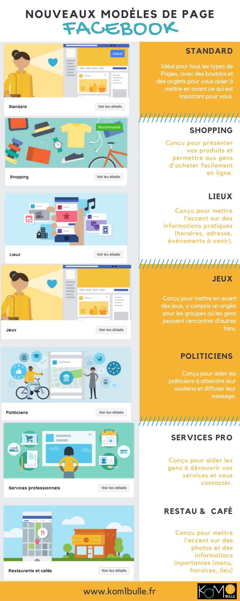 modele_page_facebook_infographie-community-management-marseille